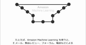 Amazon Machine Learning のご紹介(日本語字幕)