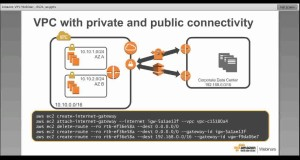 AWS May Webinar Series – Deep Dive: Amazon Virtual Private Cloud