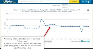 How to Set Alert and Compare Product Price at Flipkart, Amazon, Snapdeal using BuyHatke